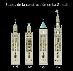 Historia de la construcción de la Giralda